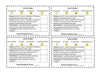 Science and Social Studies CCSS rubrics- Kindergarten- Eng