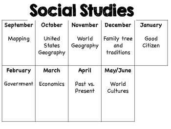 Science and Social Studies Monthly Themes
