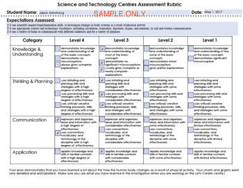 ONTARIO Science and Technology  Assessment Tools {SEMI-EDITABLE PDF}