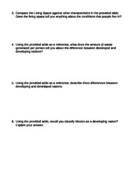 Science and the Environment Homework Assignment 2