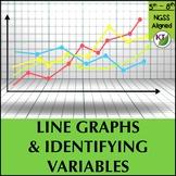 Analyze and Interpret Data: How to Make a Line Graph