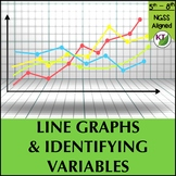 Analyze and Interpret Data: How to Make a Line Graph