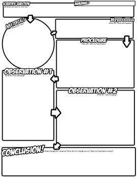 Science experiment comic book (graphic organizer)