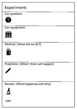 science experiment report template by isabella byers tpt. Black Bedroom Furniture Sets. Home Design Ideas