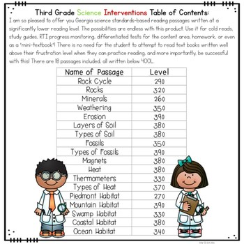 Third Grade Science Passages for the Year includes INTERVENTION levels