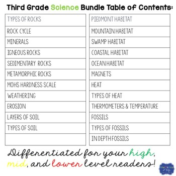 Science Nonfiction Texts Bundle Differentiated By Reading Level with Questions