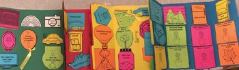 Science in the Beginning (Dr. Jay Wile) Lapbook
