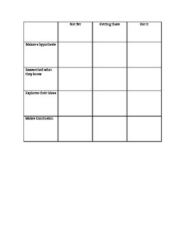 Science inquiry lesson plan