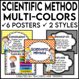 Scientific Method Posters Multi-Colors