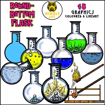 Round Bottom Flask (Florence Flask) - Science Laboratory Clipart