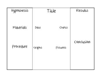 Science miniboards, planning guide to follow scientific method  & terms