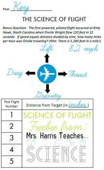 Science of Flight Science Lesson