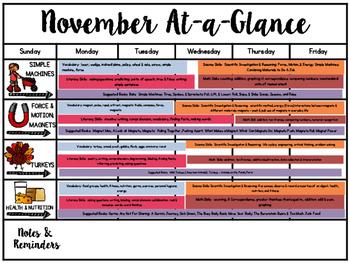Science of November BUNDLE