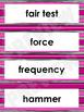 Sound Word Wall Words- Editable