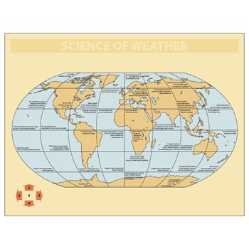 Science of Weather and Climate - Game Board