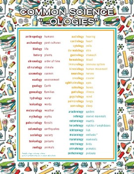 Science -ologies Printable List
