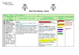 Science planning for year 4- electricity