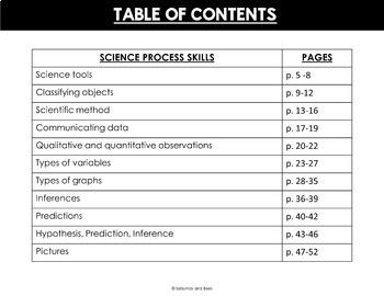 Science Process Skills Activities- Interactive Science Notebook