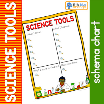 Science Tools Schema Worksheet By Little Blue Orange Tpt
