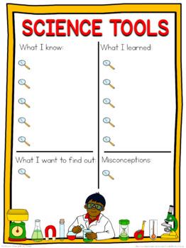 Science tools schema  worksheet