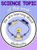 Science topic of the week poster - Electricity