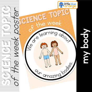 Science topic of the week poster - My body