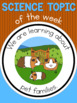 Science topic of the week poster - Pet families
