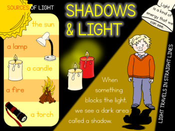 Science topic of the week poster - shadows