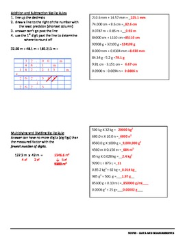 Science with Significant Figures and Units - Lesson Plans - Combined Edition