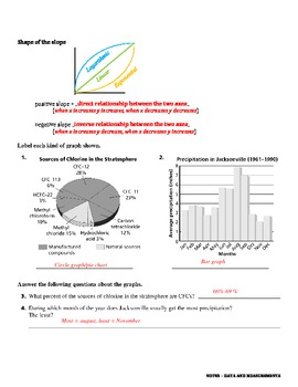 Science with significant figures, units, and scientific notation Lesson Plans TE