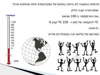 Science's International Day(Hebrew)