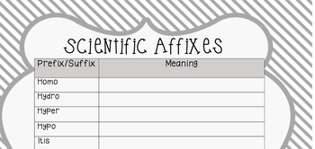 Scientific Affixes