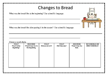 Scientific Changes to Food