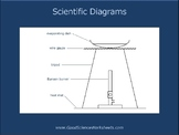 Scientific Diagrams [Presentation]