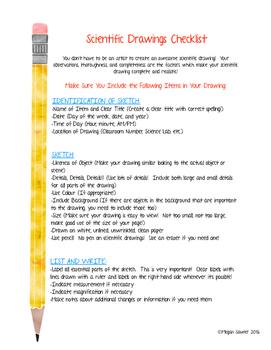 Scientific Drawings Checklist