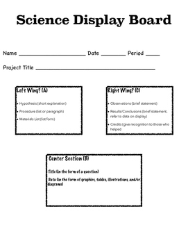 Scientific Experiment Display Board Plan