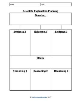 Scientific Explanation Graphic Organizer