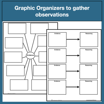 Scientific Explanation Summary (Claim, Evidence, Reasoning) Blank with rubric
