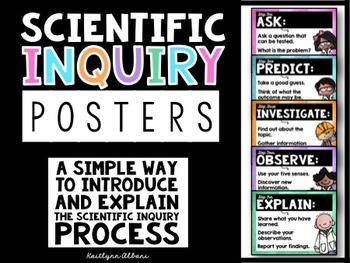 Scientific Inquiry Classroom Posters - STEM