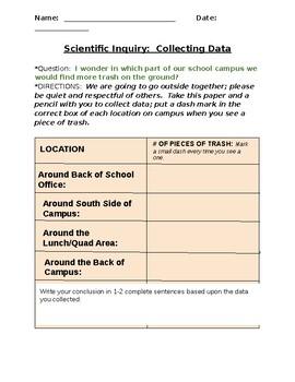 Scientific Inquiry-Collecting Data on Campus Trash