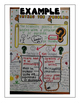 Scientific Inquiry Doodle Notes