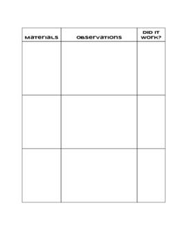 Scientific Inquiry Graphic Organizer