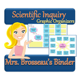 Scientific Inquiry Graphic Organizers