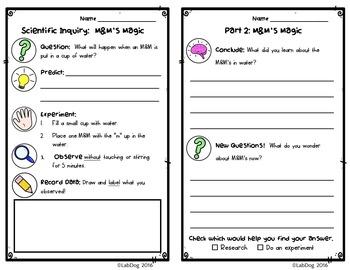 How to SCIENCE! Scientific Inquiry / Scientific Method For K-2