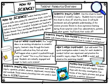 How to SCIENCE! Scientific Inquiry / Scientific Method For K-2