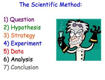 Scientific Inquiry/ Method FULL UNIT: 140 Files = 27+Lessons, Lab Experiments...
