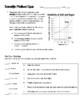 Scientific Inquiry (Method) Quiz