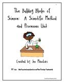 Scientific Inquiry, Method and Processes Unit