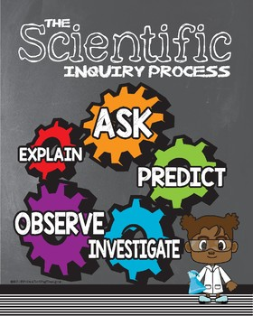 Scientific Inquiry Poster - STEAM/STEM - Science