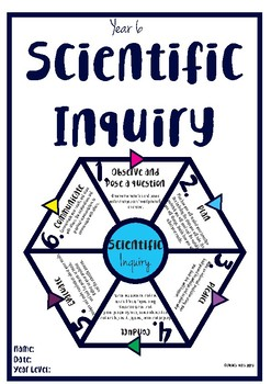 Year 6 Scientific Inquiry Scaffolding workbook with inquiry marking guide.
